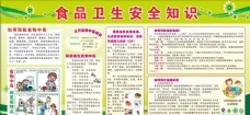 食品卫生安全知识