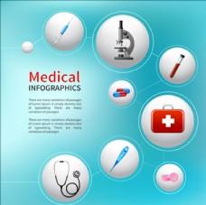 医疗药剂救护海报