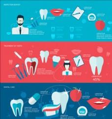 口腔牙齿健康横幅