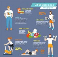 体育运动锻炼健身信息图