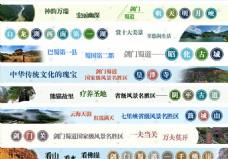 广元8大景区