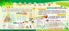 合理膳食食品安全营养科学健康饮食