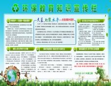 环保知识宣传栏