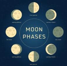 月食背景素材