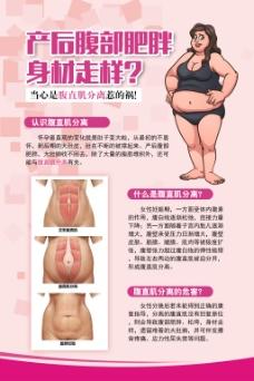 减肥医疗展板