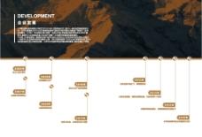 公司企业画册版面设计