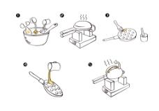 鸡蛋仔面粉制作包装袋背面的步骤