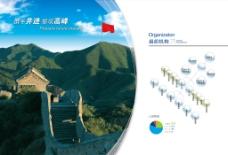 企业画册组织机构