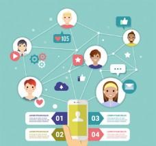 创意手机社交网络信息图矢量素材