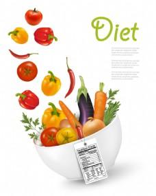 健康饮食所需的新鲜蔬菜