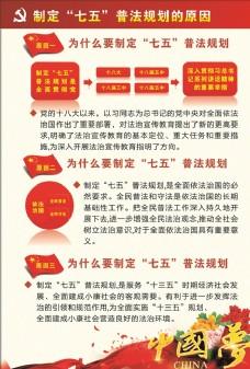 七五普法规化海报