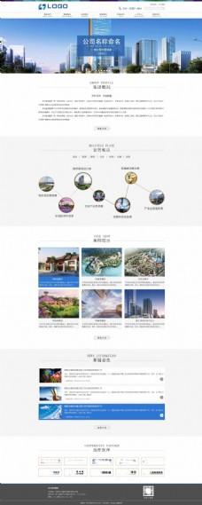 网页界面设计模板