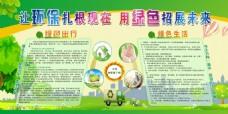 环保宣传栏展板