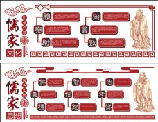 儒家文化墙设计模板