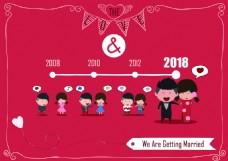 中式婚礼卡通新人囍字背景图案花纹矢量设计素材