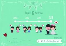 小清新婚礼卡通人物矢量设计素材