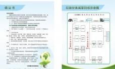 倡议书 环保 垃圾分类