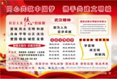 武汉市文明创建展板