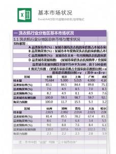 洗衣机行业分区基本市场状况excel模板