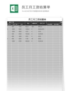 员工月工资结算单excel表格模板