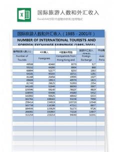 国际旅游人数和外汇收入excel模板