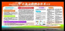 中国联通-企业文化理念体系诠释