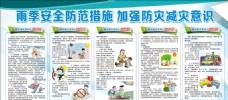 雨季安全防范措施