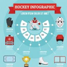 曲棍球护具等信息图表创意