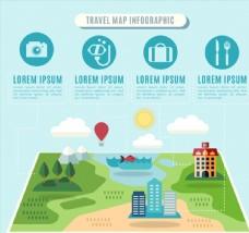 旅行地图信息