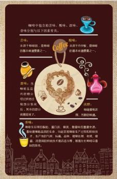 手绘咖啡海报单页