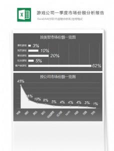 游戏公司一季度市场份额分析报告表格模板