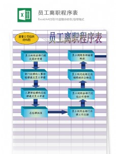 员工离职程序表excel模板表格