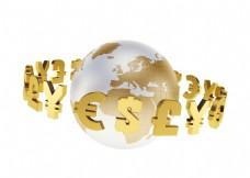 全球投资贸易