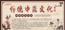 传统中医文化