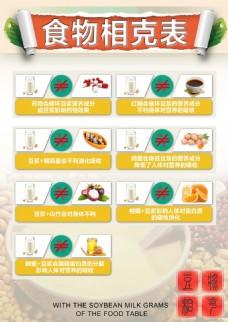 豆浆食物相克表宣传单背景页面