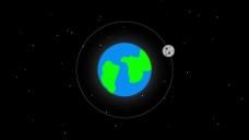 地球动画视频素材