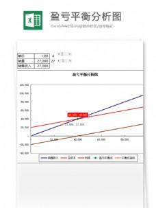 盈亏平衡分析图excel表格模板