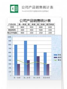 公司产品营销统计表excel表格模板