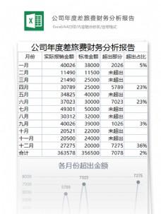 公司年度差旅费财务分析报告excel表格