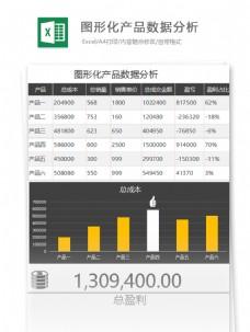 图形化产品数据分析excel表格模板