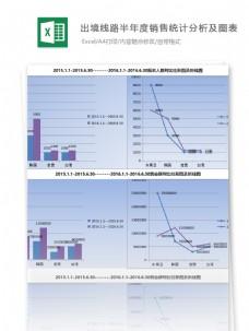 出境线路半年度营销统计分析及图表表格模板