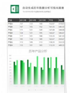 历年数据分析可视化图表excel表格模板