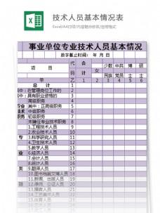 单位技术人员基本情况表excel模板表格