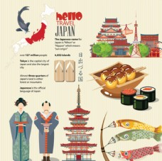 日本旅游与文化设计矢量