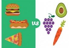 健康食品与劣质食品
