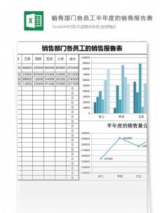营销部门各员工半年度的报告表格模板