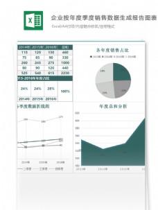 企业按年度季度营销数据生成报告图表表格