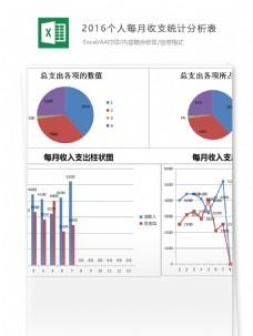 个人每月收支统计分析表excel表格模板