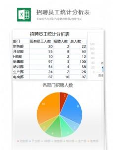 招聘员工统计分析表excel表格模板