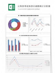 公务员考试各部分函数统计分析表表格模板